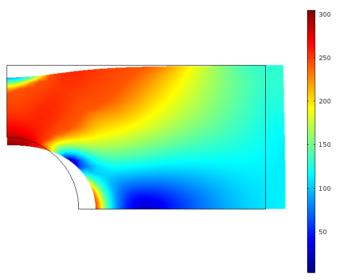 A COMSOL Multiphysics model of the effective von Mises stress for the built-in material model.