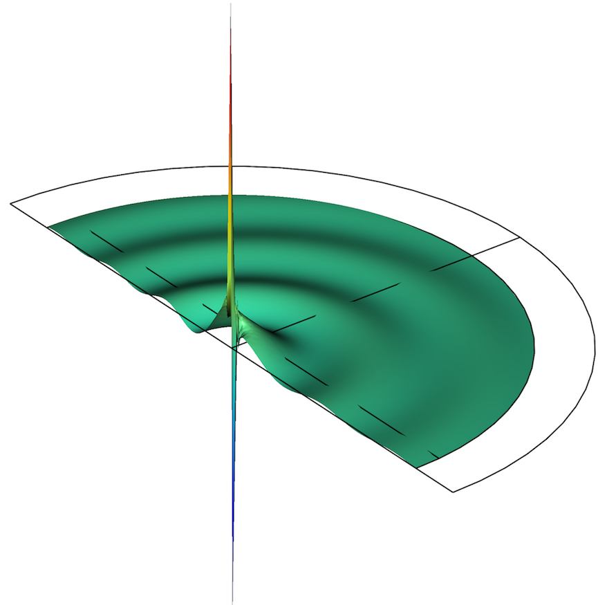 An image showing simulation results from the Doppler Shift tutorial model created with COMSOL Multiphysics®.