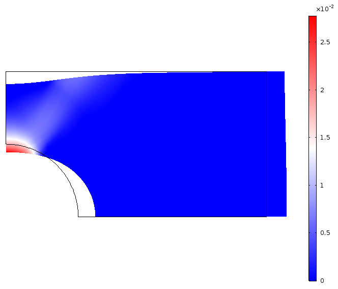 A COMSOL Multiphysics model of the effective plastic strain for the built-in material model.