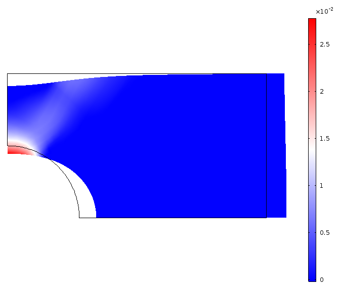 A COMSOL Multiphysics model of the effective plastic strain for the external material model.