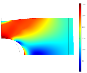 effective von Mises stress in MPa of external material COMSOL Multiphysics model featured