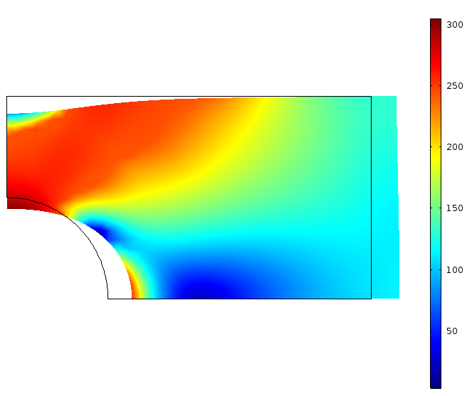 A COMSOL Multiphysics model of the effective von Mises stress for the external material model.