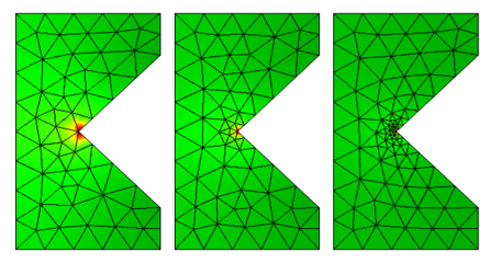В таблице рассчитаны значения электромагнитных потерь для трёх последовательных сгущений сетки.