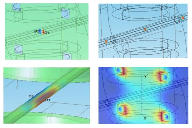 管道模型中的速度、磁通密度和感应电势,模型由 S. Dasgupta 等人提供。