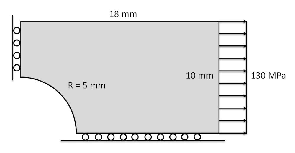 A schematic of a plate with a hole.