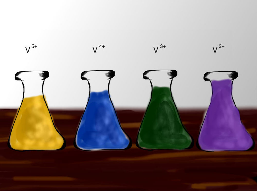 An artist's rendering of beakers containing vanadium in different oxidation states.