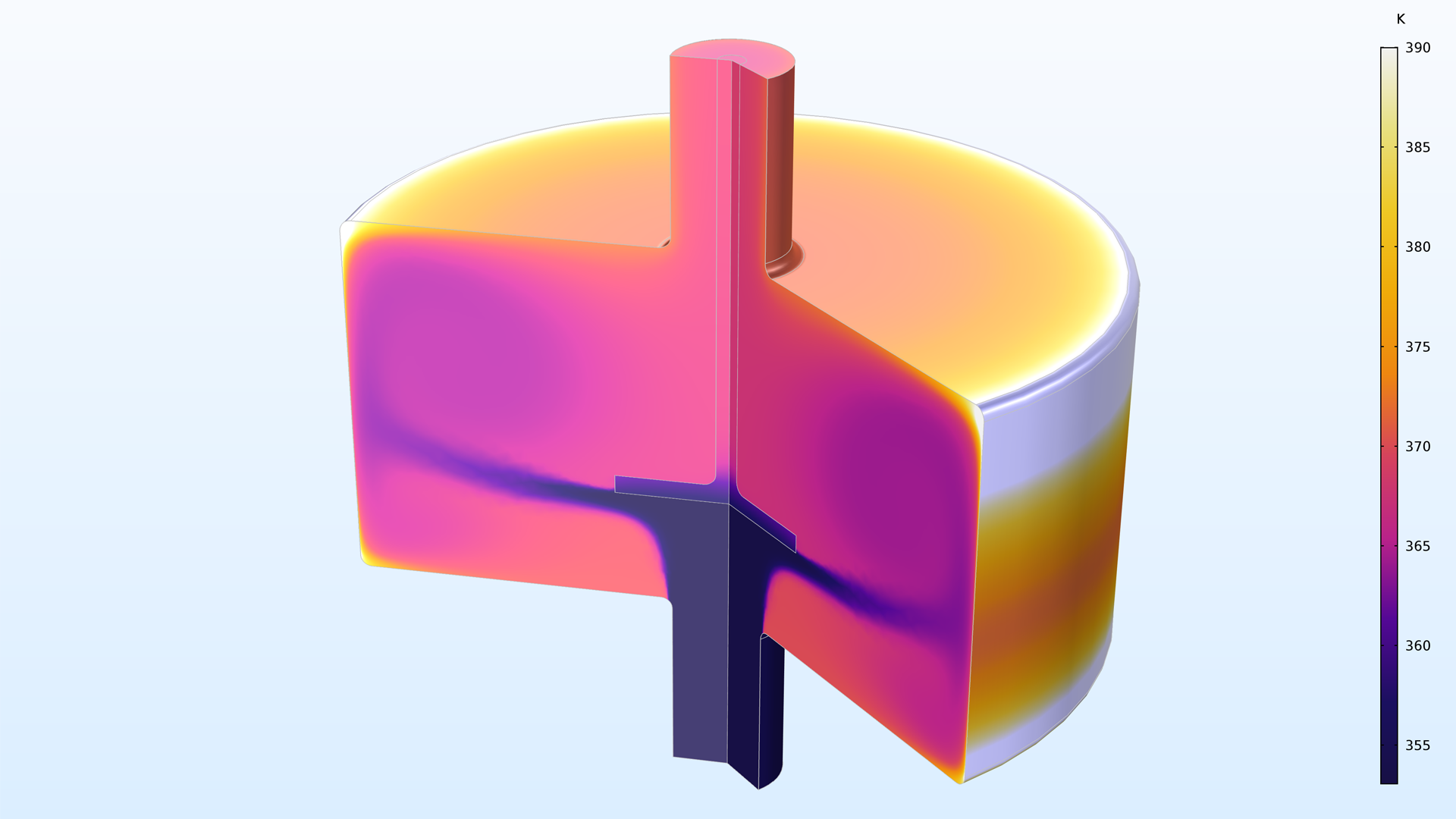 This engine coolant model employs the new thermodynamics properties database included in the Chemical Reaction Engineering Module.