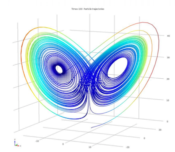 Lorenz Attractor featured