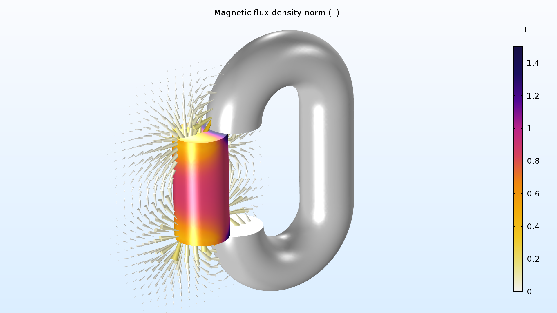 Model the demagnetization of permanent magnets in the AC/DC Module.