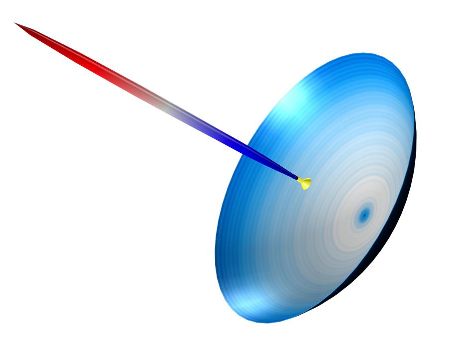 绘图显示了针状的辐射方向图,它适用于空间互联网技术。