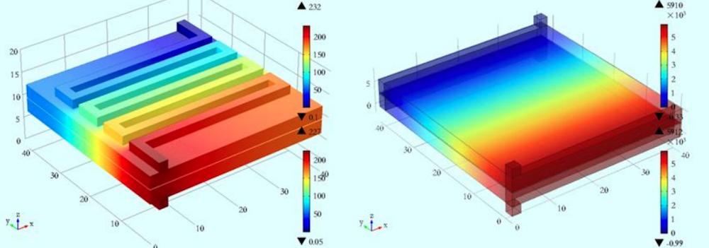 Two models for studying vanadium redox flow batteries.