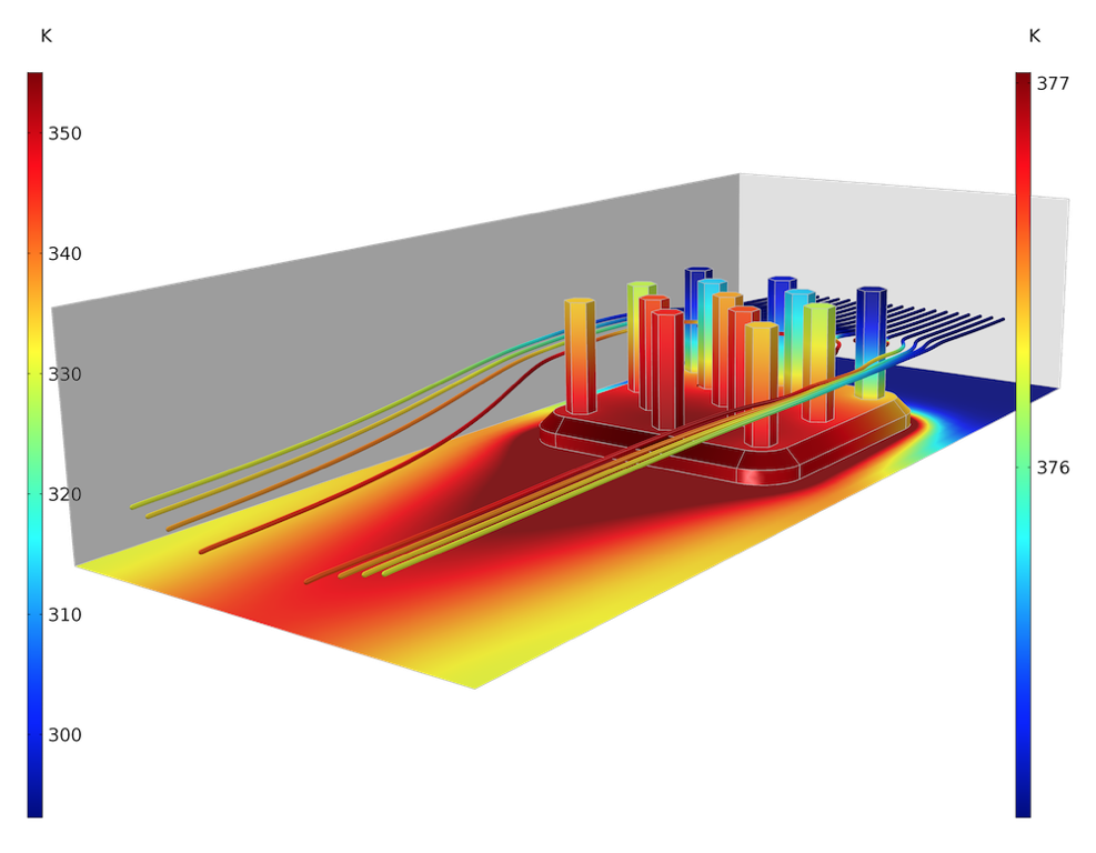 A plot of the temperature and airflow around a heat sink visualized with a rainbow color table.