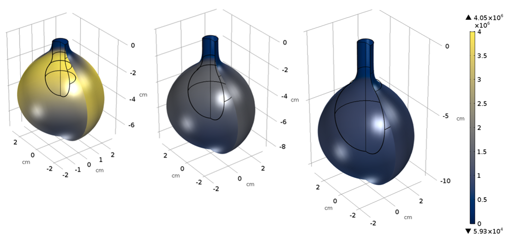 Three plots of water balloons, modeled with COMSOL Multiphysics version 5.3a.