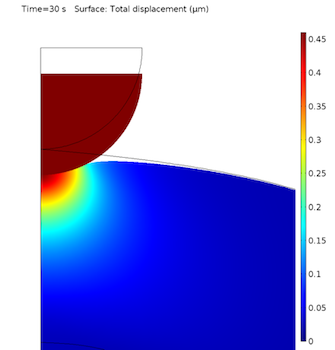 Deformation of cell under indenter simulation featured