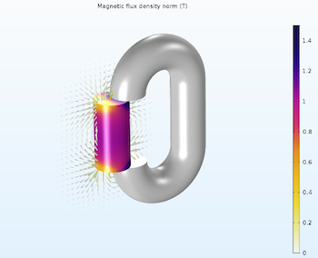 Modeling Ferromagnetic Materials Featured