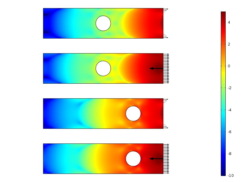 A COMSOL model for studying the plate energy decay.