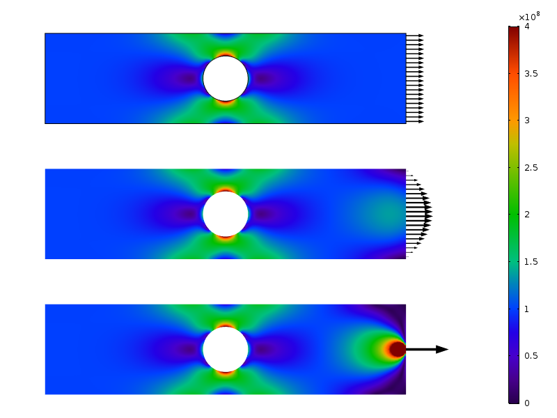 The von Mises stress contours for three load cases modeled with the COMSOL software.