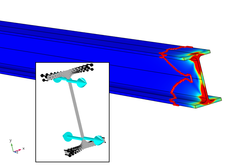 A model illustrating the effective stress in a beam with no bimoment.