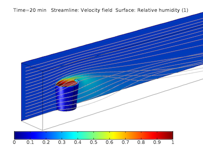 evaporative-cooling-model-relative-humidity-featured