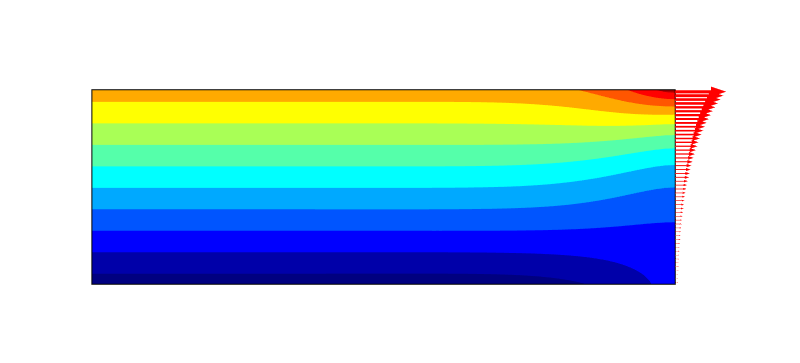 A model for analyzing the exponential stress distribution in a rectangular plate.