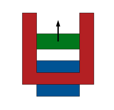A 2D illustration of a magnetic circuit containing a ferromagnetic material.