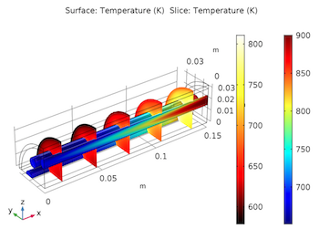 reformer system temperature distribution featured