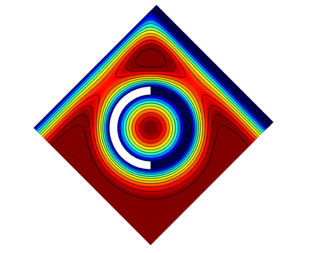 Topology optimization results from the thermoviscous acoustics test geometry.