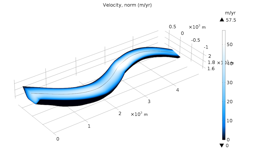 A COMSOL simulation of ice flow in a glacier.