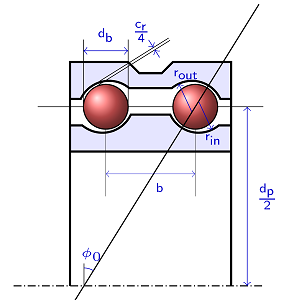 A sketch of a contact ball bearing.