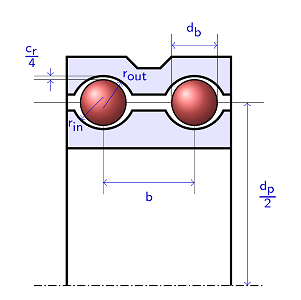 A sketch of a deep groove ball bearing.