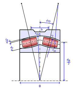 A sketch of a spherical roller bearing.