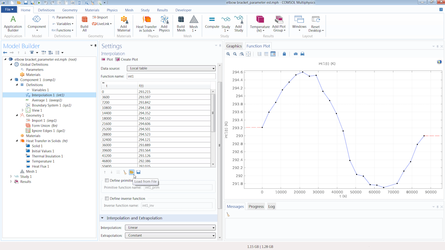 A screenshot of the COMSOL Multiphysics® GUI with a plot of the imported reference data.