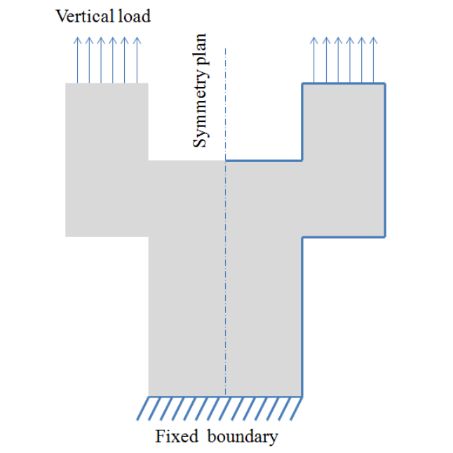 An image of the geometry and boundary conditions for the additive manufacturing part.