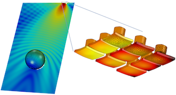 boundary-element-method-comsol simulation-featured