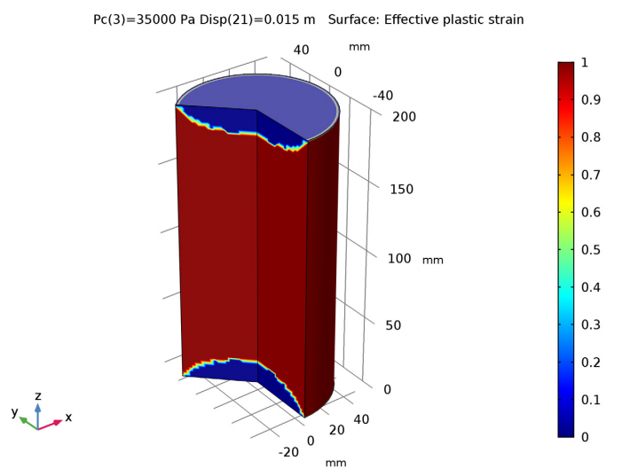 A COMSOL Multiphysics model of the effective plastic strain in a soil sample.