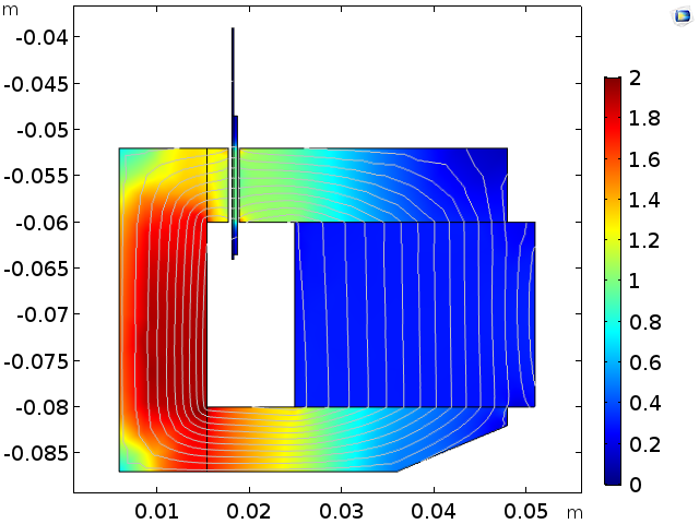 A magnetic circuit model with the magnetic flux density norm visualized.