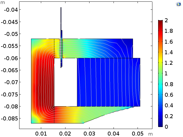 An optimized magnetic circuit model with the magnetic flux density norm visualized.