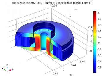 optimized-magnetic-circuit-simulation-results featured