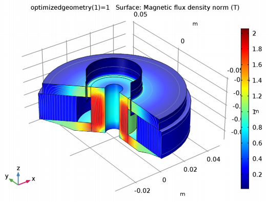 Topology Optimization of a Magnetic Circuit for Loudspeakers