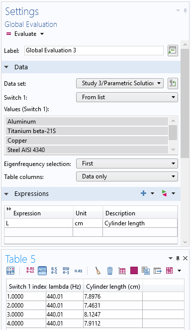 A screenshot of the parametric data set for a tuning fork model.