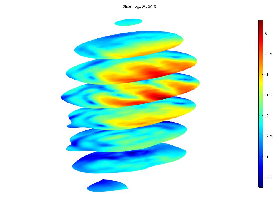 如何使用插值材料数据模拟不规则几何插图8