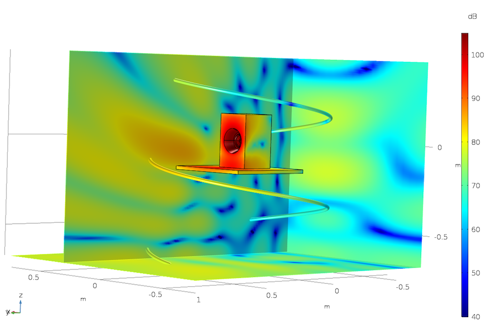 A plot of the sound pressure level distribution in a loudspeaker model.