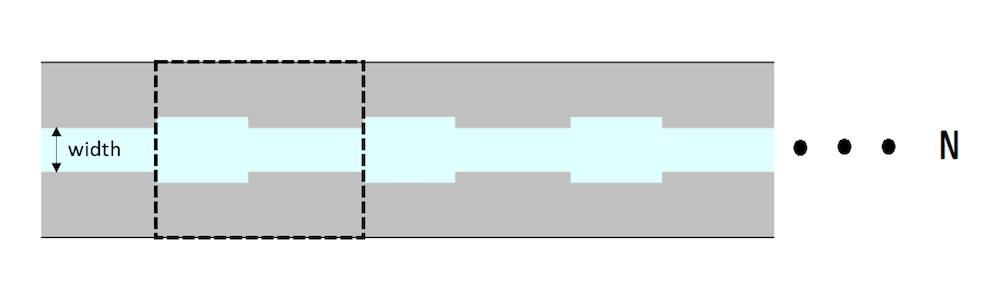 A plasmonic waveguide filter schematic.