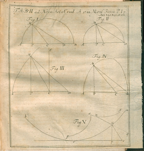 An illustration by Euler.