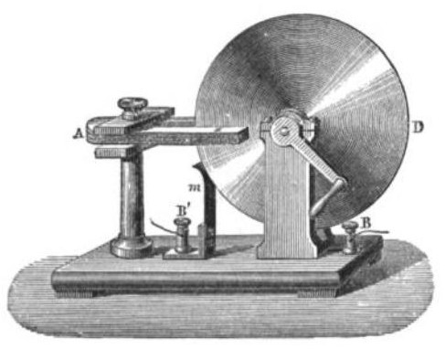 A sketch of Faraday's wheel.