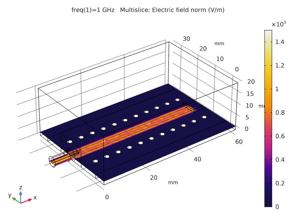 A plot of the electric field norm generated using the RF Module add-on product.