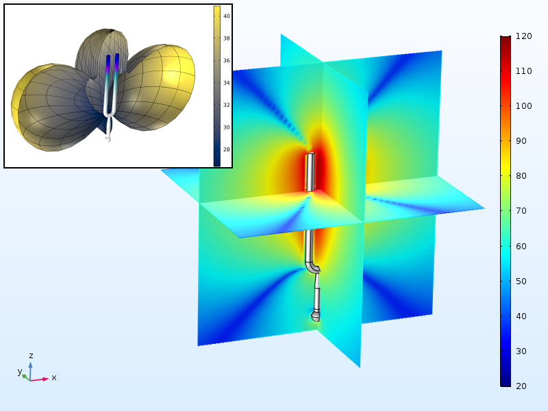 A COMSOL model visualizing the sound pressure level around a tuning fork.