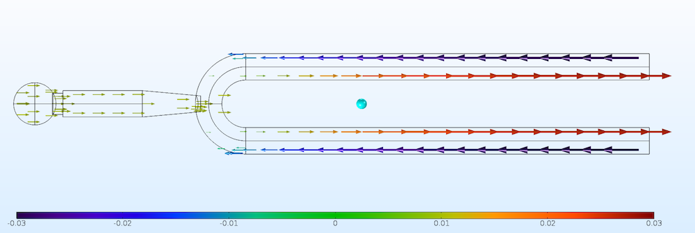 A simulation of the axial displacements in a tuning fork.