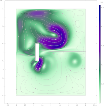 free-surface-phase-field-method featured
