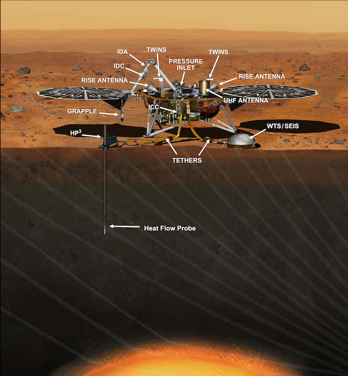 An illustration of the InSight lander, with its parts labeled.